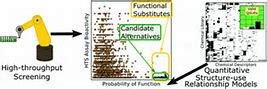 See: High-throughput screening of chemicals as functional substitutes using structure-based classification models (2017) Green Chemistry 19, 1063-1074