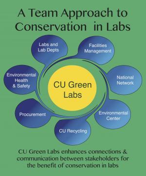 CU Green Labs.jpg