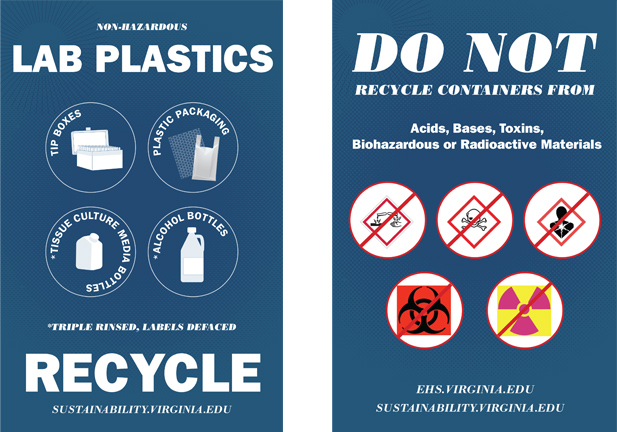 The Office for Sustainability  designed new visuals to improve safety and clarity for researchers wanting to recycle more plastic waste.