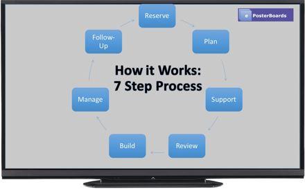 7 steps.JPG