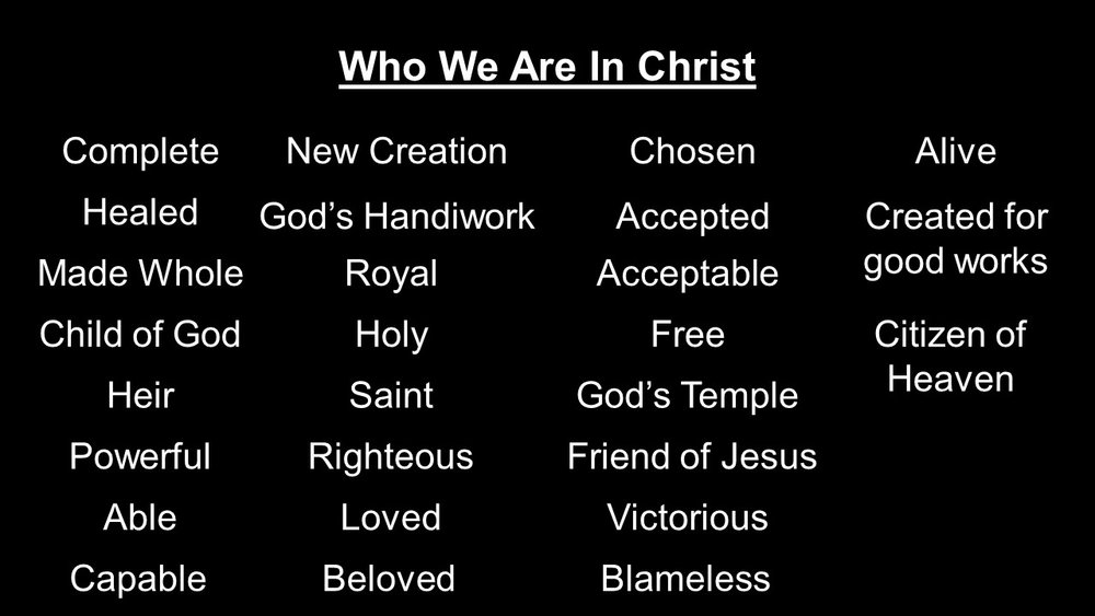 Who We are in Christ.jpg