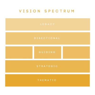 Vision Spectrum (1).png