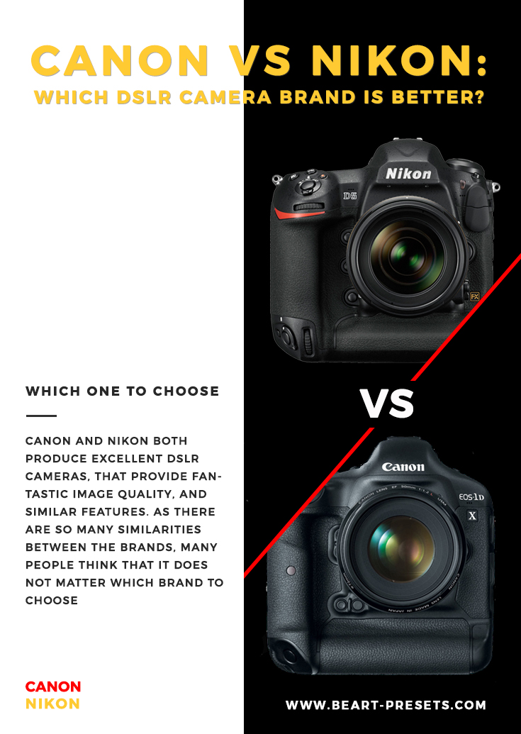 CANON VS NIKON: WHICH DSLR CAMERA BRAND IS BETTER?