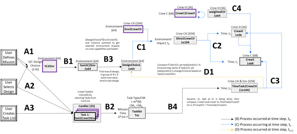 ComputationalModelFlow.png