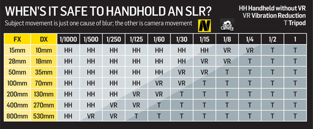 Hand_hold_DSLR_cheat_sheet1.jpg