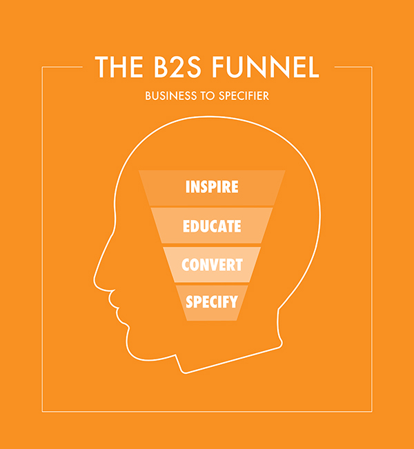 business-to-specifier-sales-funnel.jpg