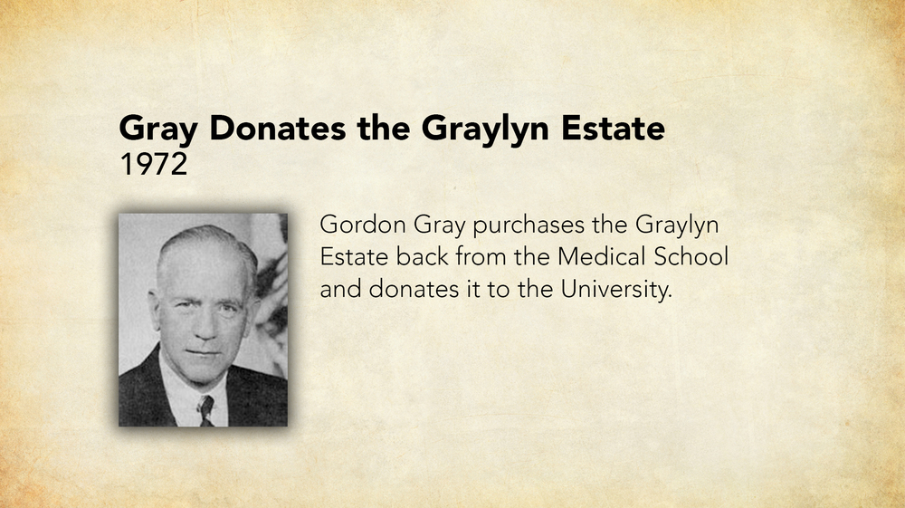 1972 - Gray Donates the Graylyn Estate.jpg