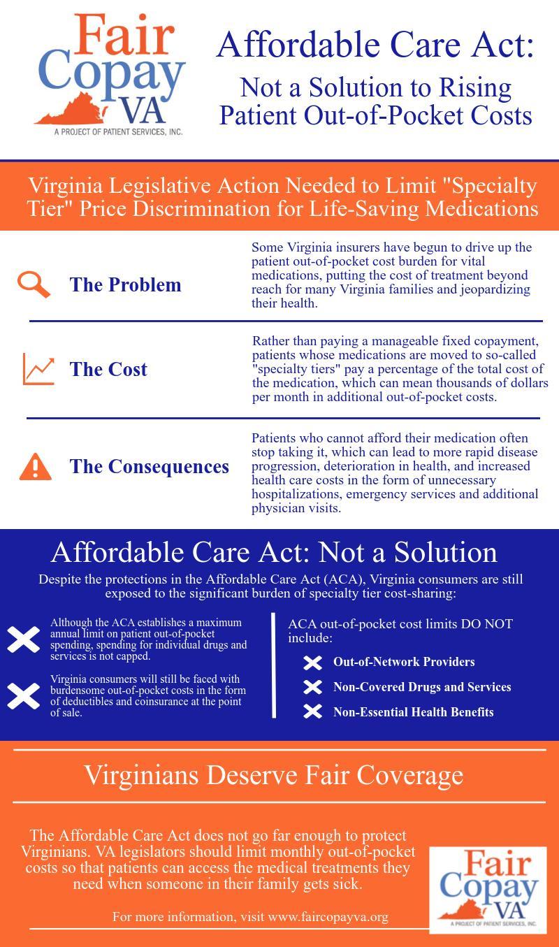 Fair Copay VA - Obamacare Infographic.jpeg