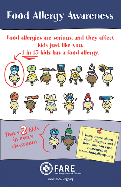 www.foodallergy.org