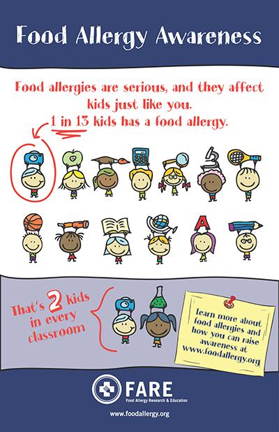 www.foodallergy.org
