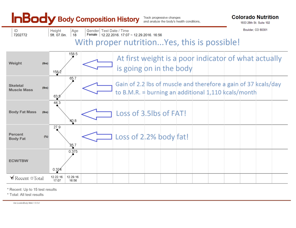 lose body fat boulder co