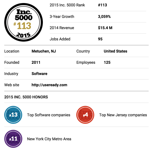 USEReady 2015 Inc 5000 winner