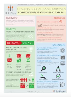 Analytics Case Study: Improve workforce utilization using Tableau