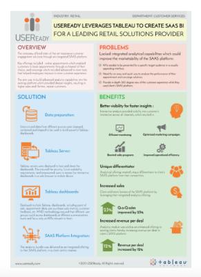 Analytics Case Study: Create SAAS BI using Tableau