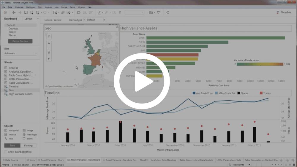 - Analyzing asset and portfolio performance
