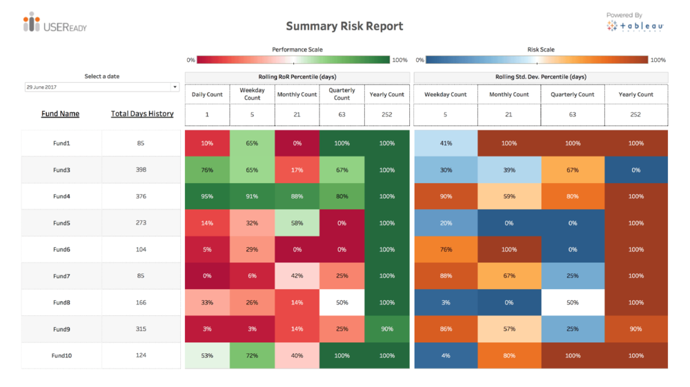 Market Risk -