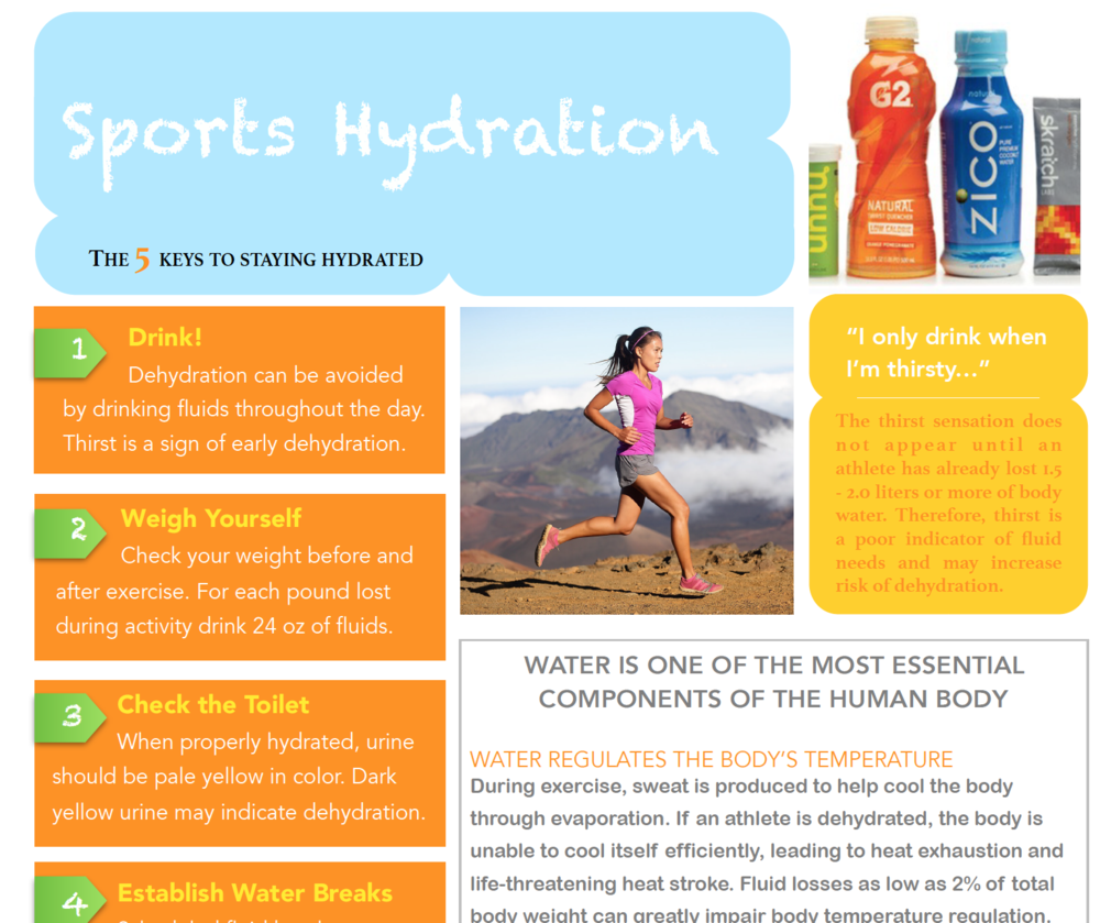 Sports hydration