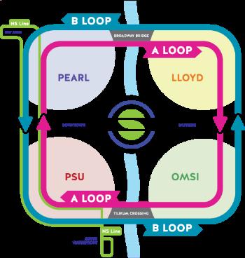 Portland Streetcar Loop Diagram.png