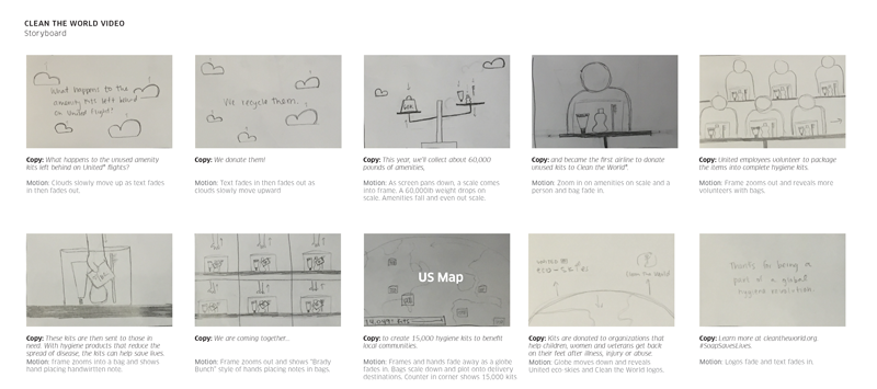 CTW-Storyboard