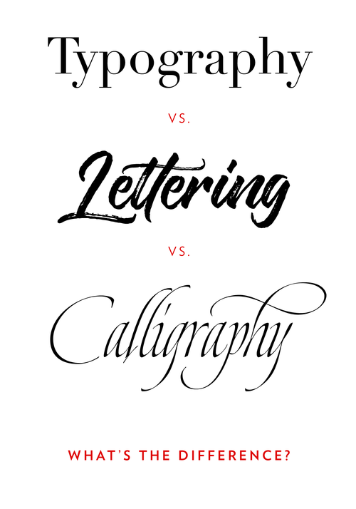 The Difference Between Typography Lettering And Calligraphy