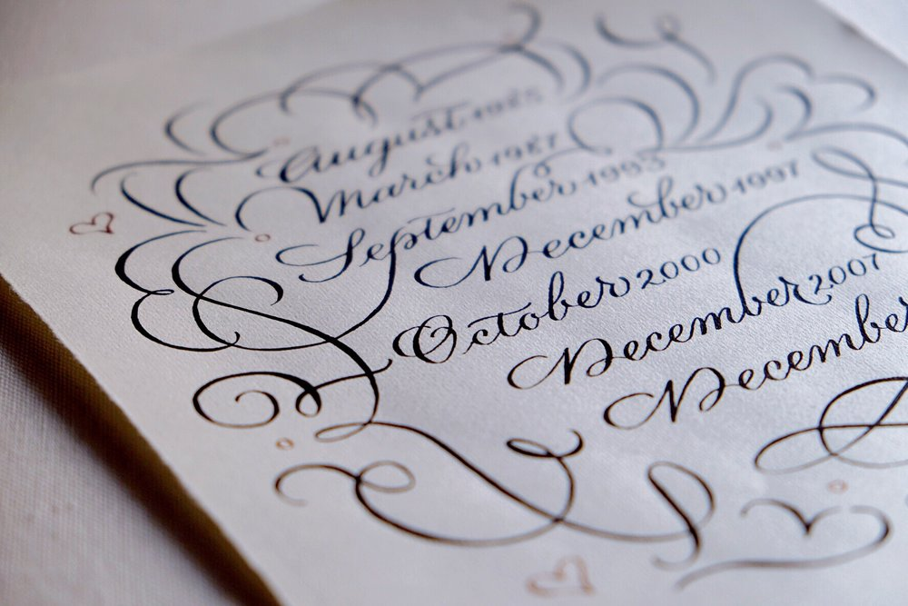 Original Calligraphy Wedding Anniversary Gift commission by Chavelli www.chavelli.com