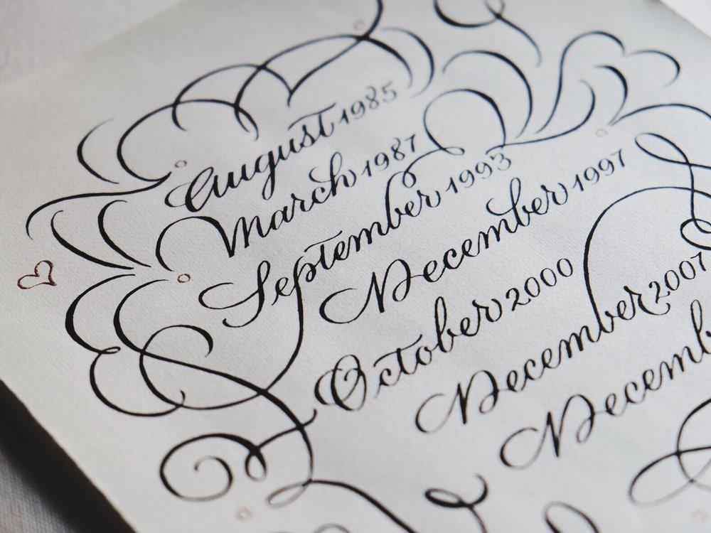 Anniversary Gift calligraphy