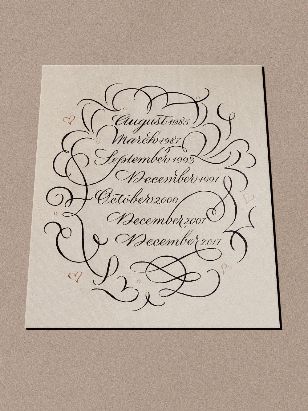 20th wedding anniversary calligraphy gift | www.chavelli.com