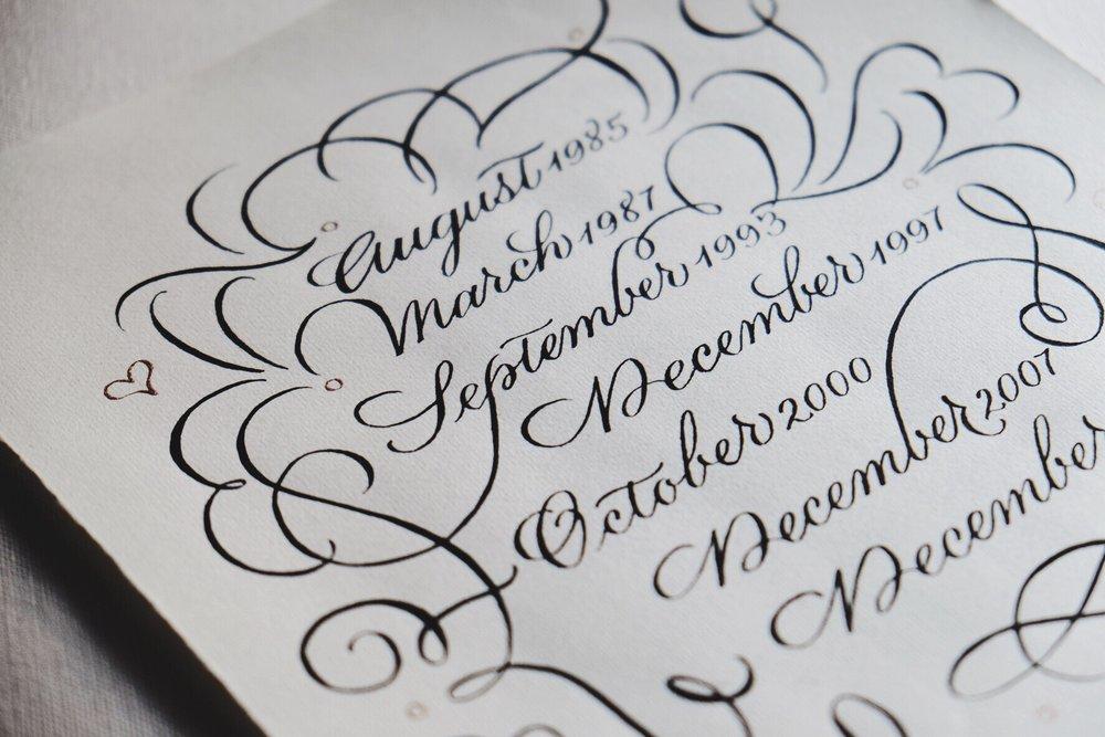 20th Wedding Anniversary custom calligraphy gift | www.chavelli.com