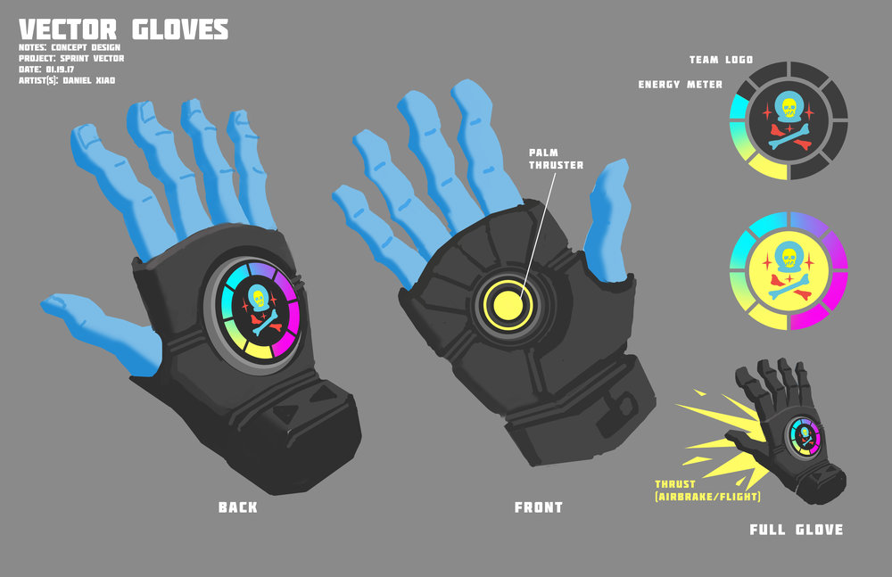 Concepts for the vector gloves which were our in-universe justification for climbing and flight.