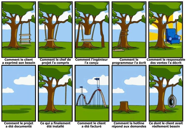 metaphore_gestion_projet_balancoire_arbre.jpg