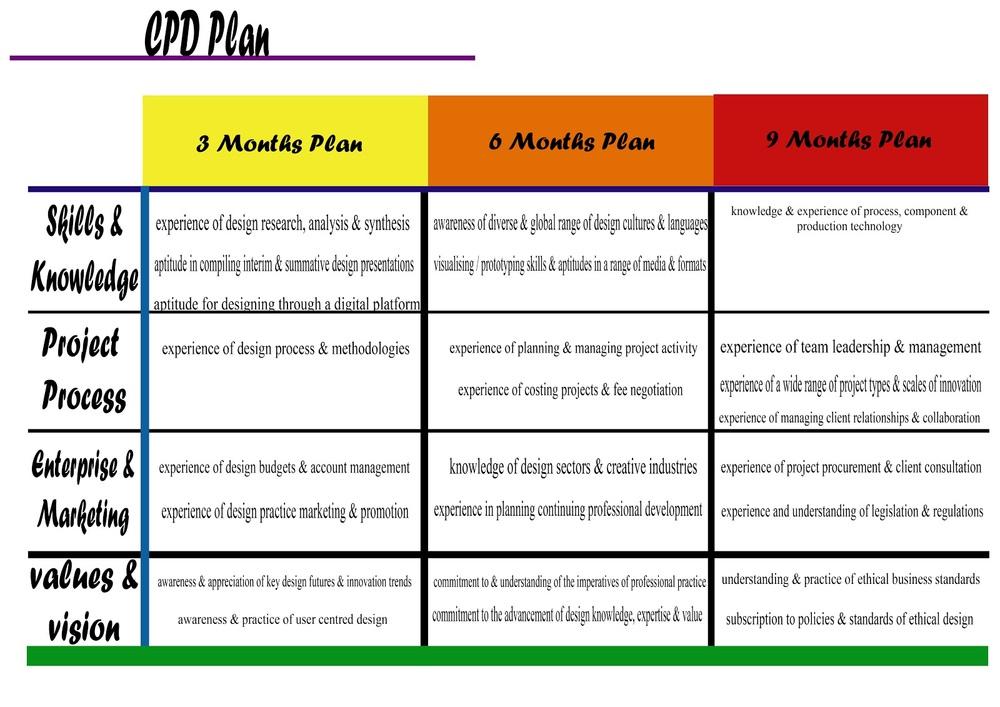 CPD+Plan.jpg