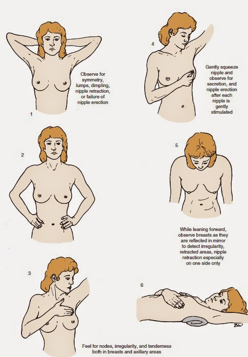 Breast-self-examination.jpg