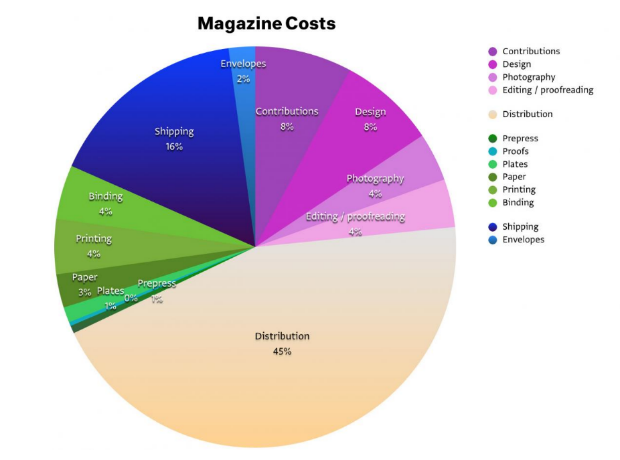 print_cost.png