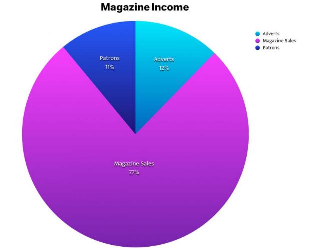 print_income.png