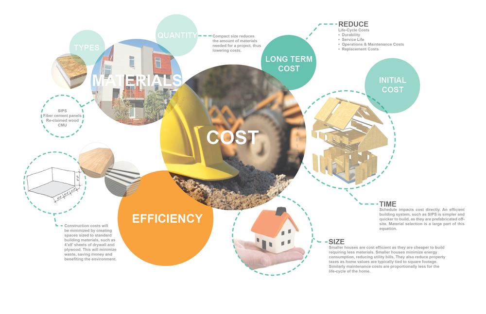 Publico_eCasa_project goals_cost.jpg