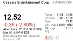 E TU, NASDAQ?