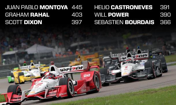 Indycar Mid-Ohio - 2015