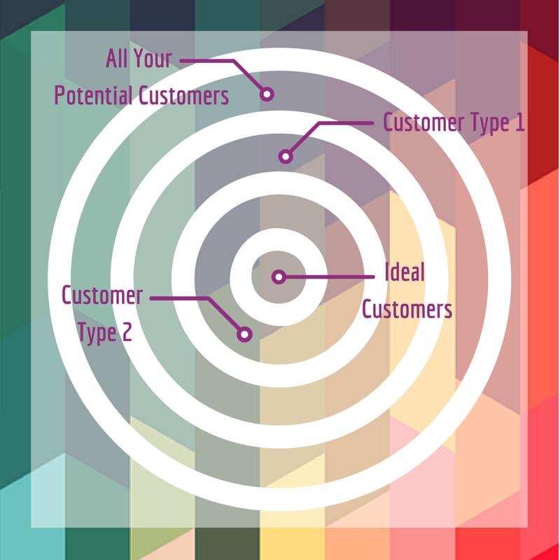 targeting-customers-bullseye