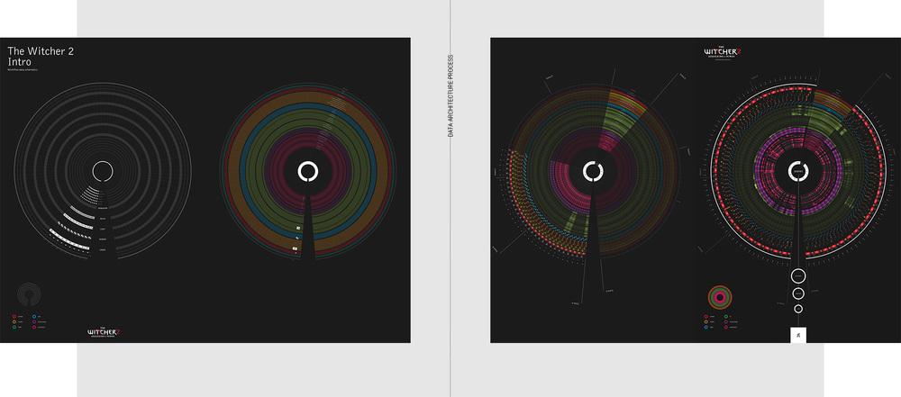 w2-data-architecture.jpg