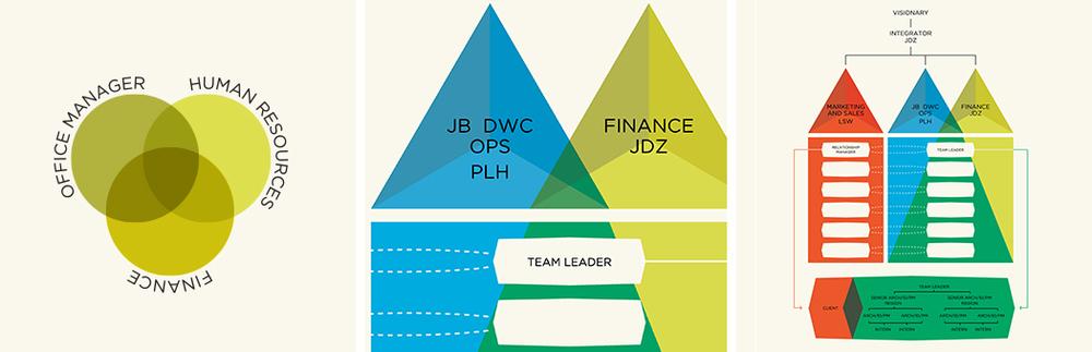 Accountability_Chart_01.jpg