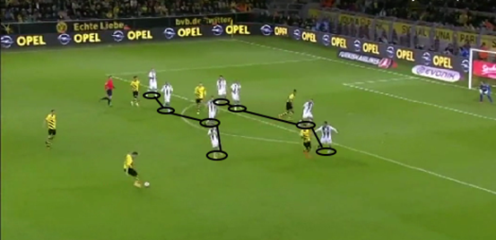 A demonstration of the defensive shape Favre's side forms, with two very narrow and compact lines evident.