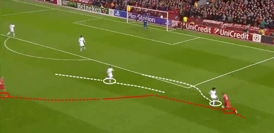 Marcelo is able to show Glen Johnson inside onto his weaker foot, because he knows that Isco has drifted over to cover the area he's running into.
