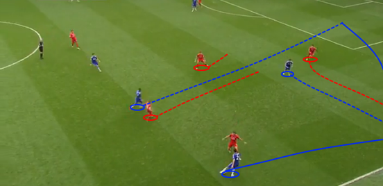 After Lovren gives the ball away and is cleverly dragged out wide by Oscar, Liverpool fail to track a midfield run properly – and Ramires gets into the area which the Croatian leaves.