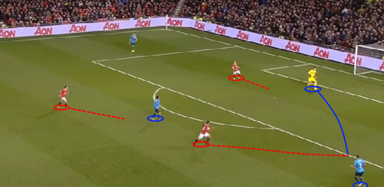 Herrera forms part of a pressing trio for Man Utd, each of them picking up a designated man, and together they force Stoke's goalkeeper into a misplaced short pass.