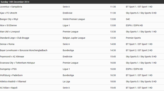 A list of just some of the football games which are being televised this Sunday