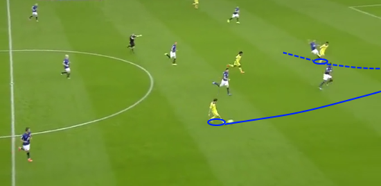 Fàbregas and Costa's link-up play, as exemplified by the through-ball and run shown in the picture, has been a huge addition to Chelsea's attacking ability this season.