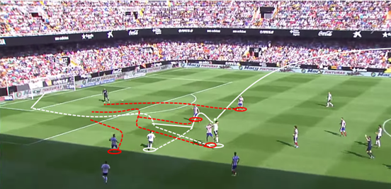 Valencia score their second of the game vs. Atlético, a goal which helps sum up what they are about – a directness in the build-up, clever interchanges in the final third and a brilliant solo run (by André Gomes) to create an opportunity for himself in a tight area.