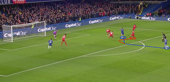 After a Chelsea counter-attack initially exposes Liverpool, Lucas is able to get back into position and block Willian's shot following Diego Costa's pull-back.