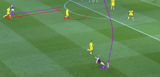 Lucas takes up a position on the edge of Liverpool's box,either in anticipation of a run from deep or to clear the ball if it comes out of the area from the cross, whilst Henderson offers similar protection by tracking a midfield runner.