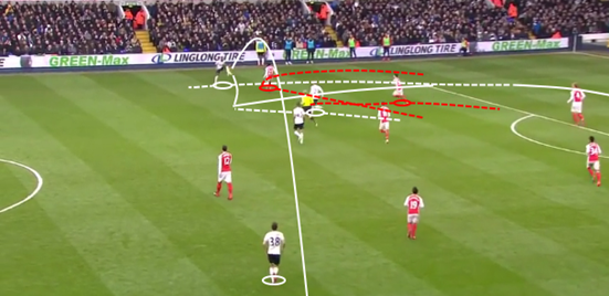A failure to keep tabs on Rose and Eriksen allows the pair to combine on the inside left, playing a one-two which exploits the poor positioning of Welbeck and manage to get behind Bellerín (who attempts to quickly step up and get to Eriksen but fails).